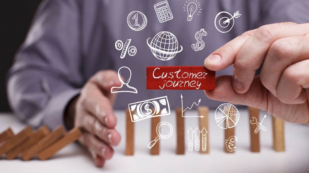 What is the Customer Journey?